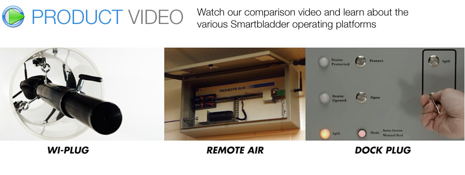 Learn about the various Smartbladder operating platforms